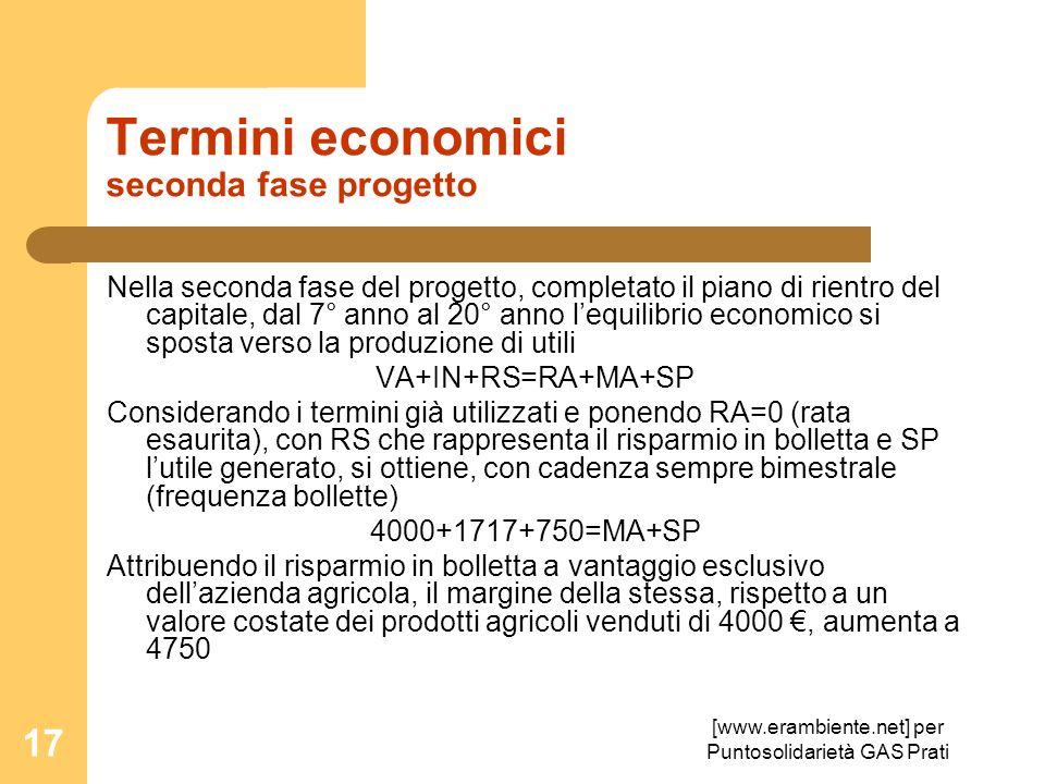 Termini economici seconda fase progetto