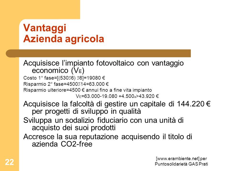 Vantaggi Azienda agricola