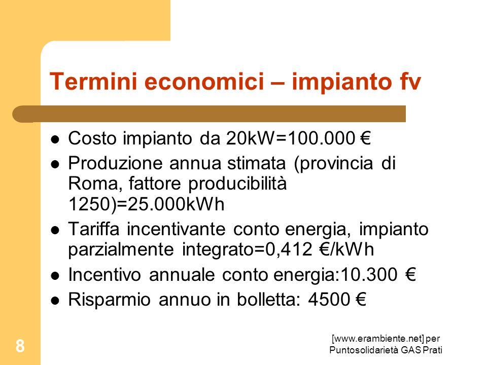 Termini economici – impianto fv
