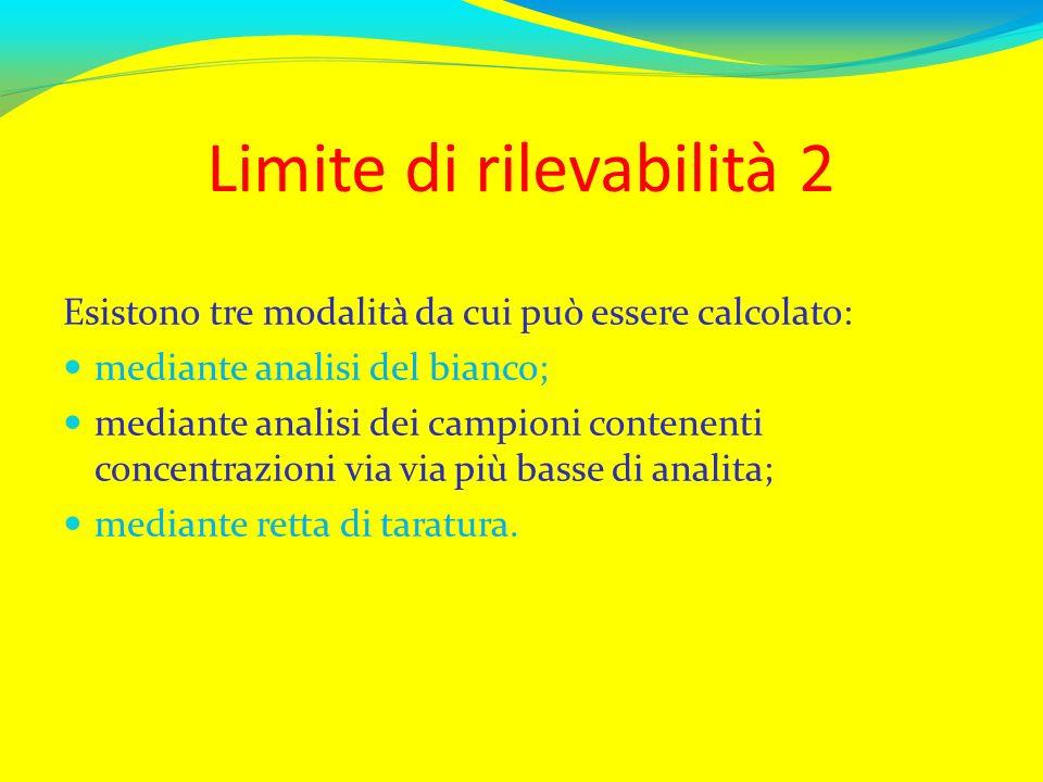 Limite di rilevabilità 2