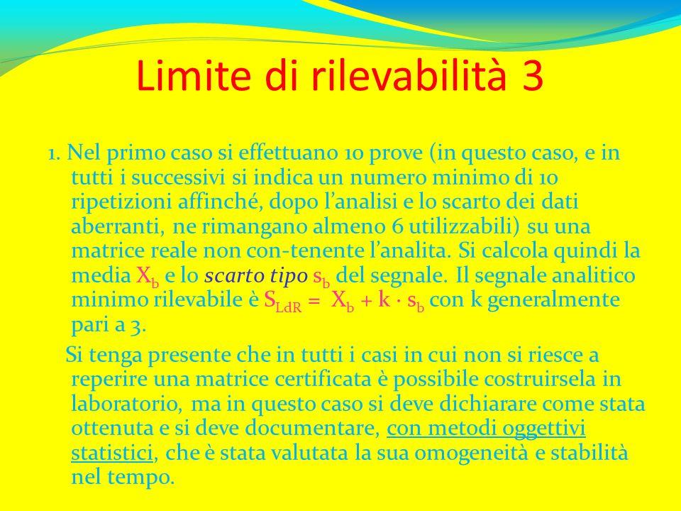 Limite di rilevabilità 3