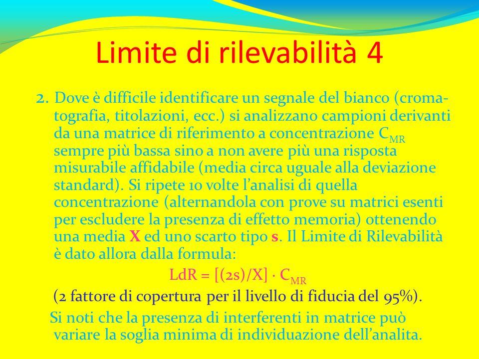 Limite di rilevabilità 4