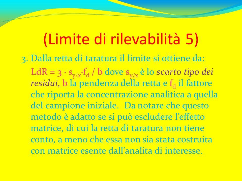 (Limite di rilevabilità 5)