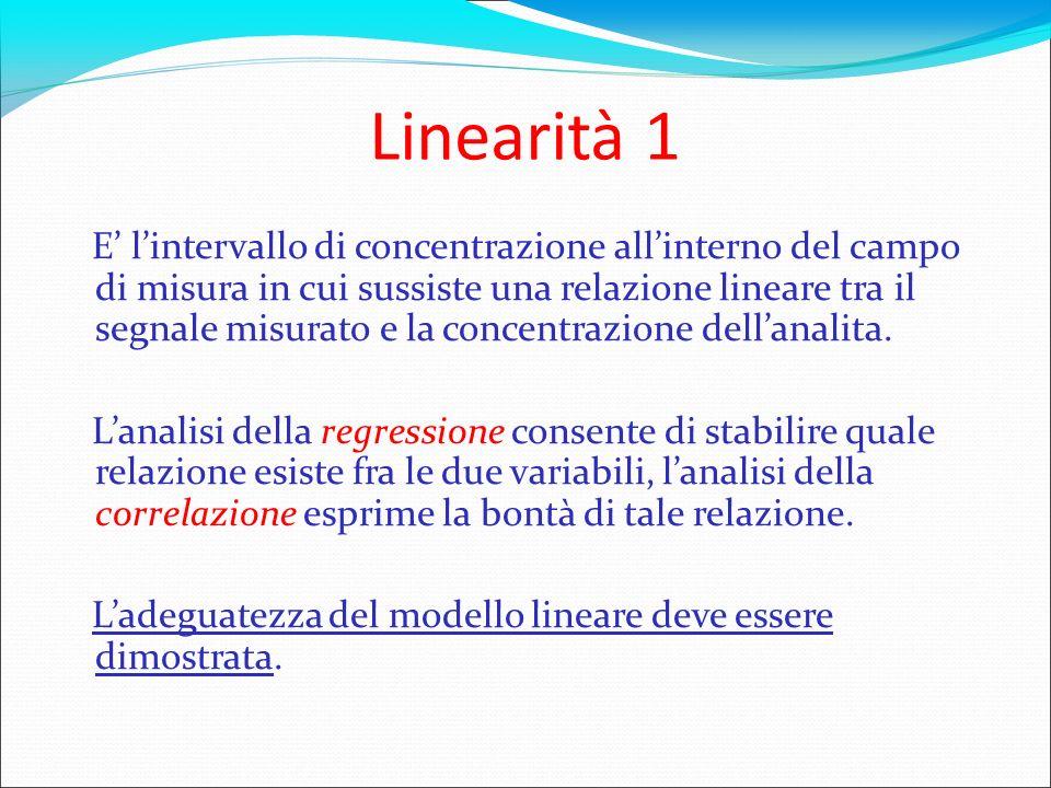 Linearità 1