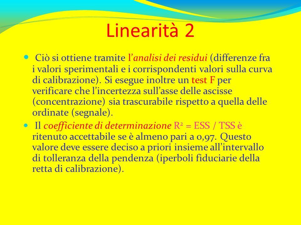 Linearità 2