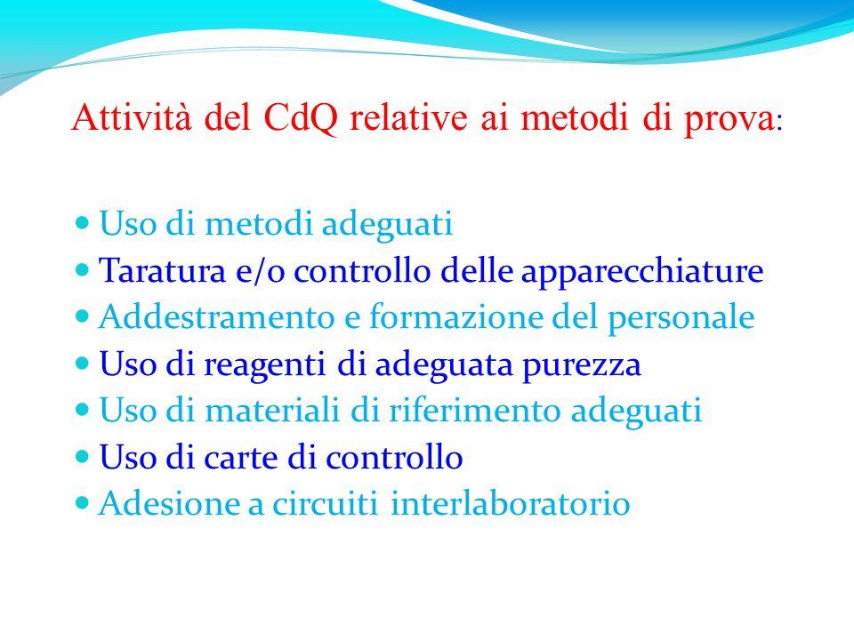 Attività del CdQ relative ai metodi di prova: