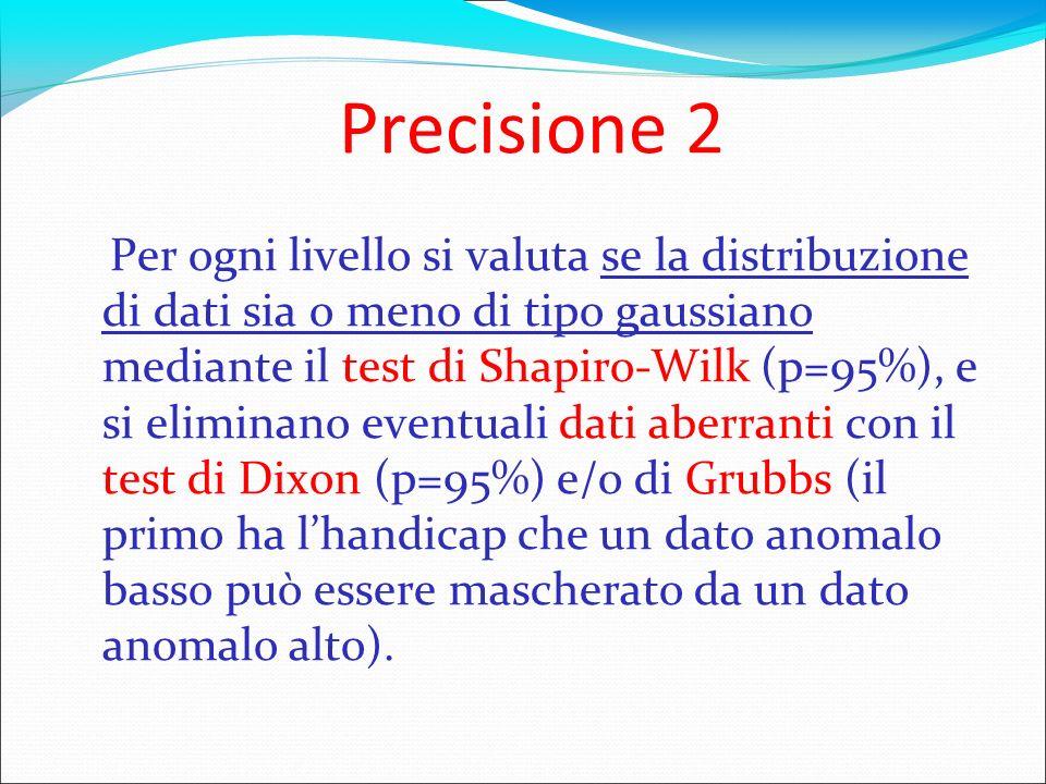 Precisione 2