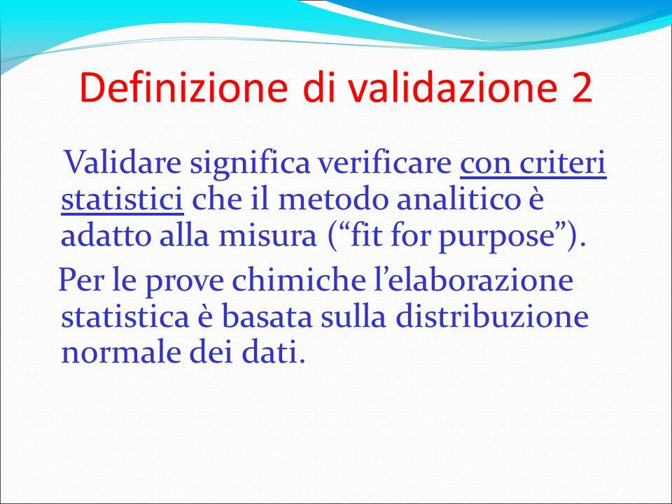 Definizione di validazione 2