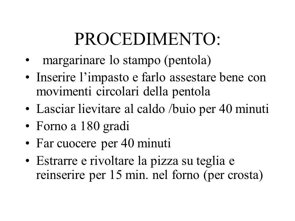 PROCEDIMENTO: margarinare lo stampo (pentola)