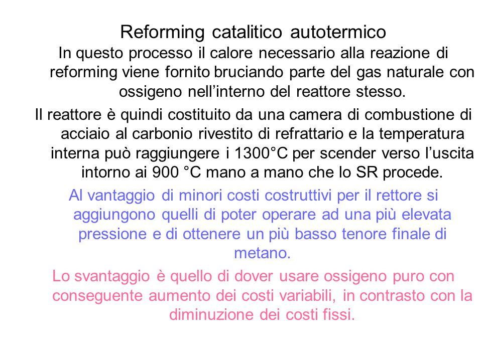 Reforming catalitico autotermico