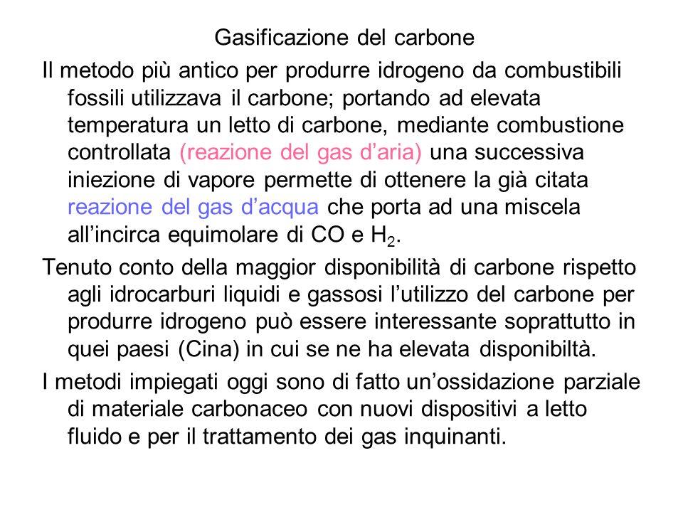 Gasificazione del carbone