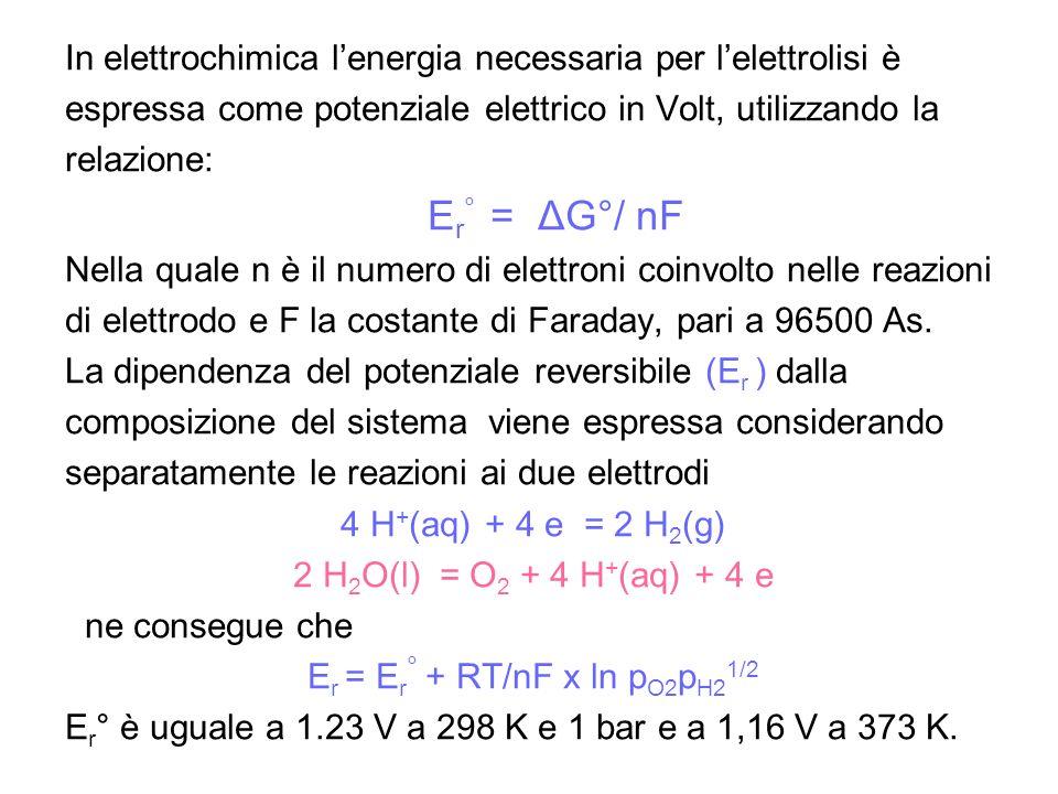 Er = Er° + RT/nF x ln pO2pH21/2