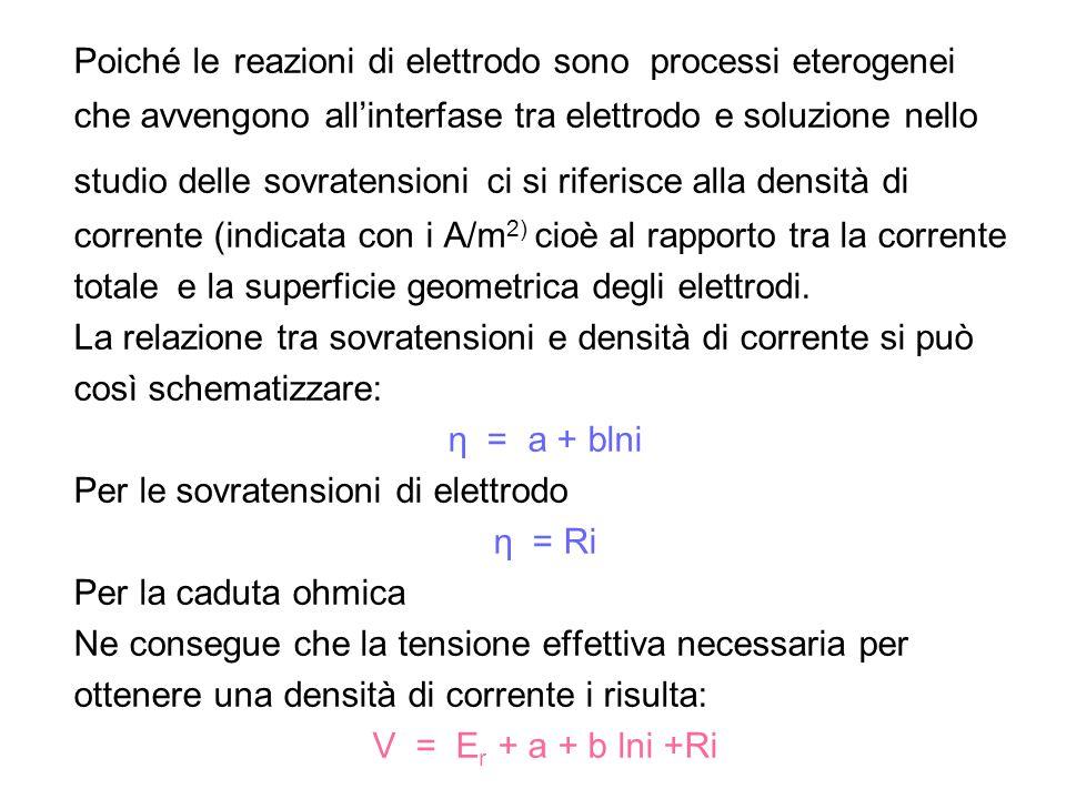 Poiché le reazioni di elettrodo sono processi eterogenei