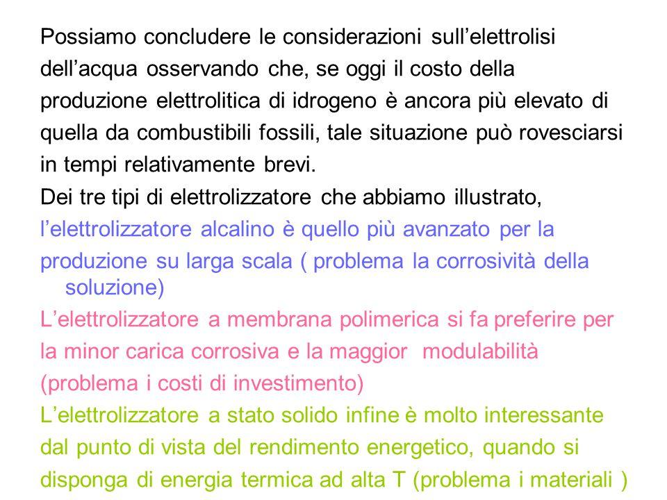 Possiamo concludere le considerazioni sull'elettrolisi