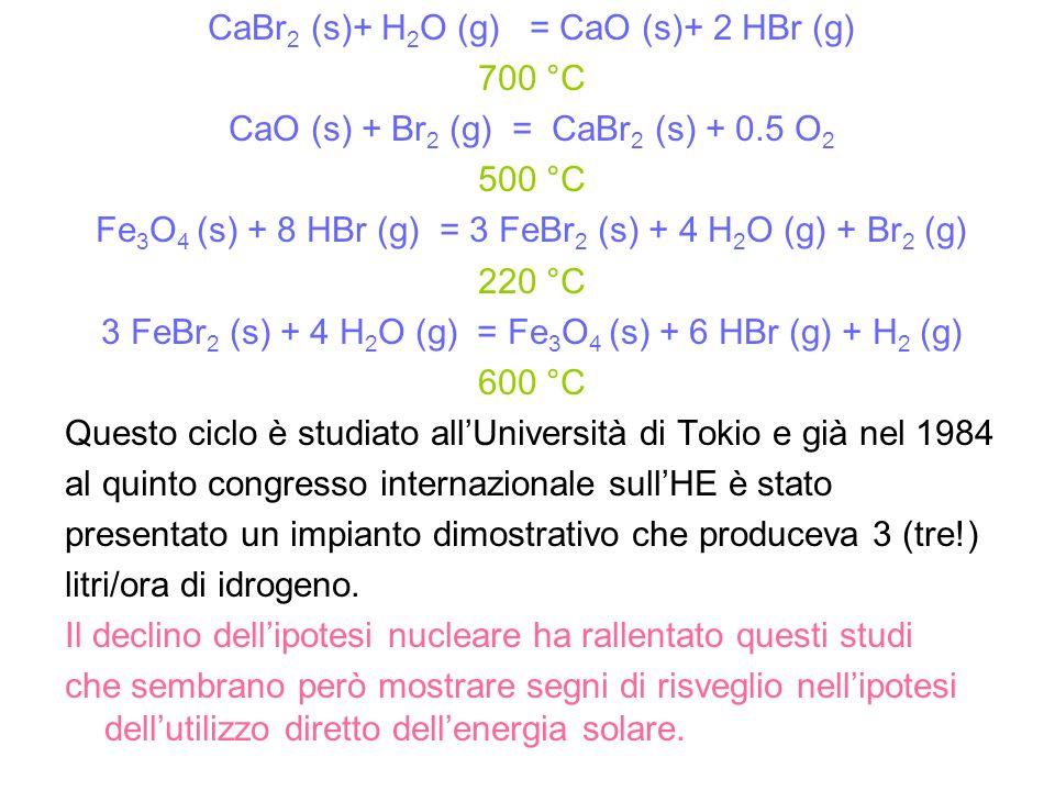CaBr2 (s)+ H2O (g) = CaO (s)+ 2 HBr (g) 700 °C