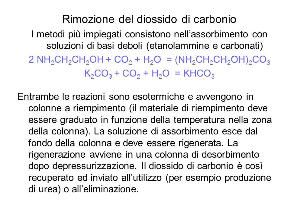 Rimozione del diossido di carbonio