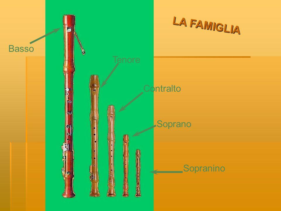LA FAMIGLIA Basso Tenore Contralto Soprano Sopranino