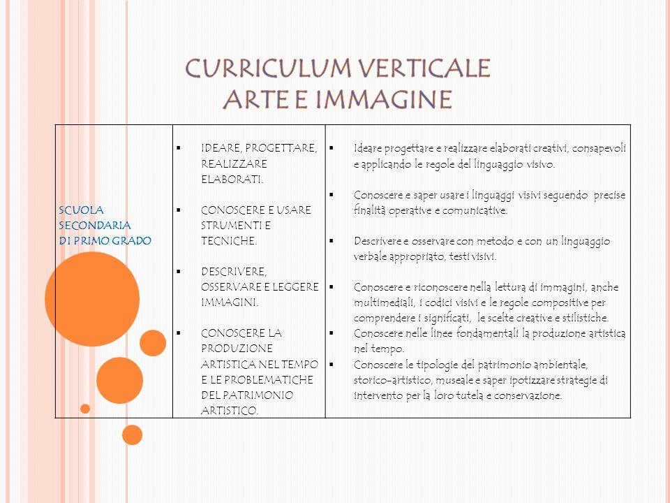 CURRICULUM VERTICALE ARTE E IMMAGINE