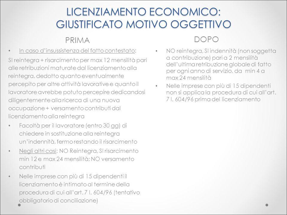 LICENZIAMENTO ECONOMICO: GIUSTIFICATO MOTIVO OGGETTIVO