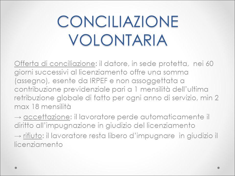 CONCILIAZIONE VOLONTARIA