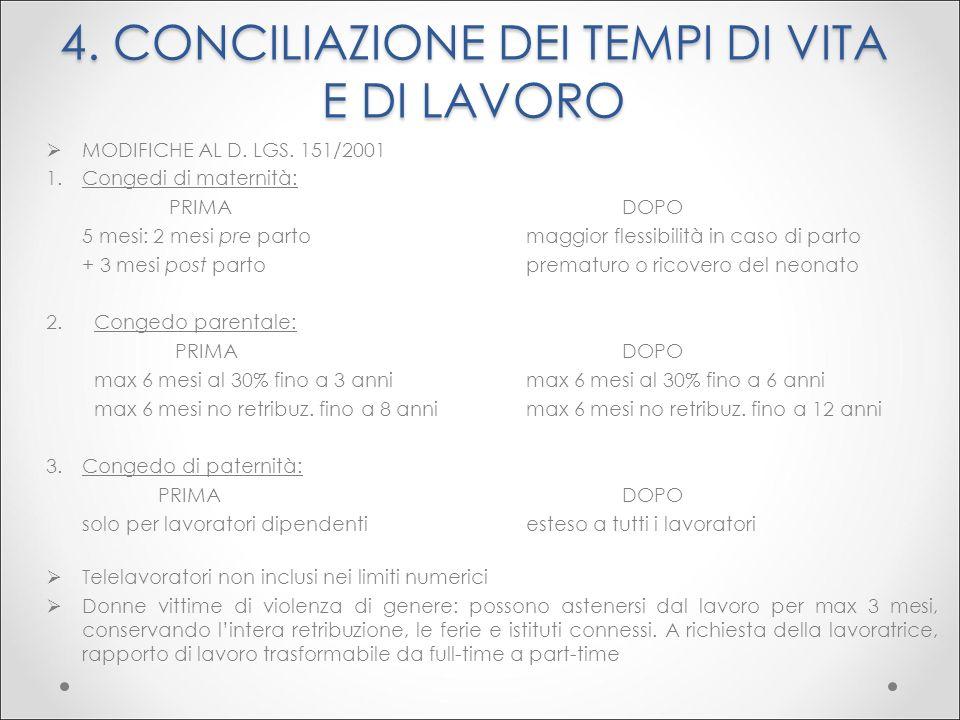 4. CONCILIAZIONE DEI TEMPI DI VITA E DI LAVORO