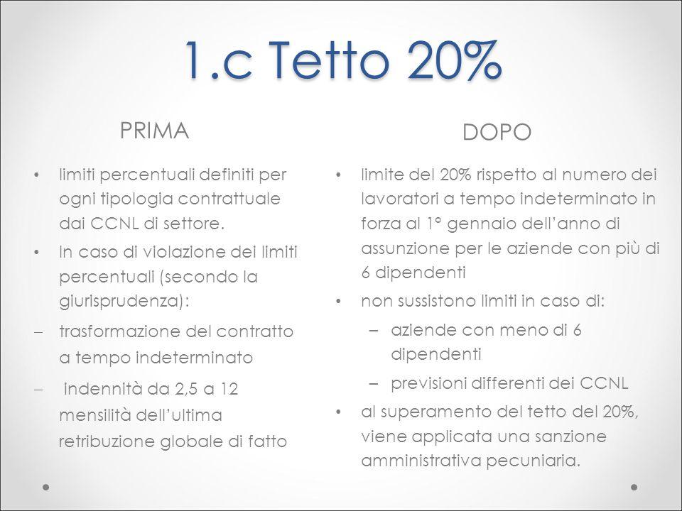 1.c Tetto 20% PRIMA. DOPO. limiti percentuali definiti per ogni tipologia contrattuale dai CCNL di settore.
