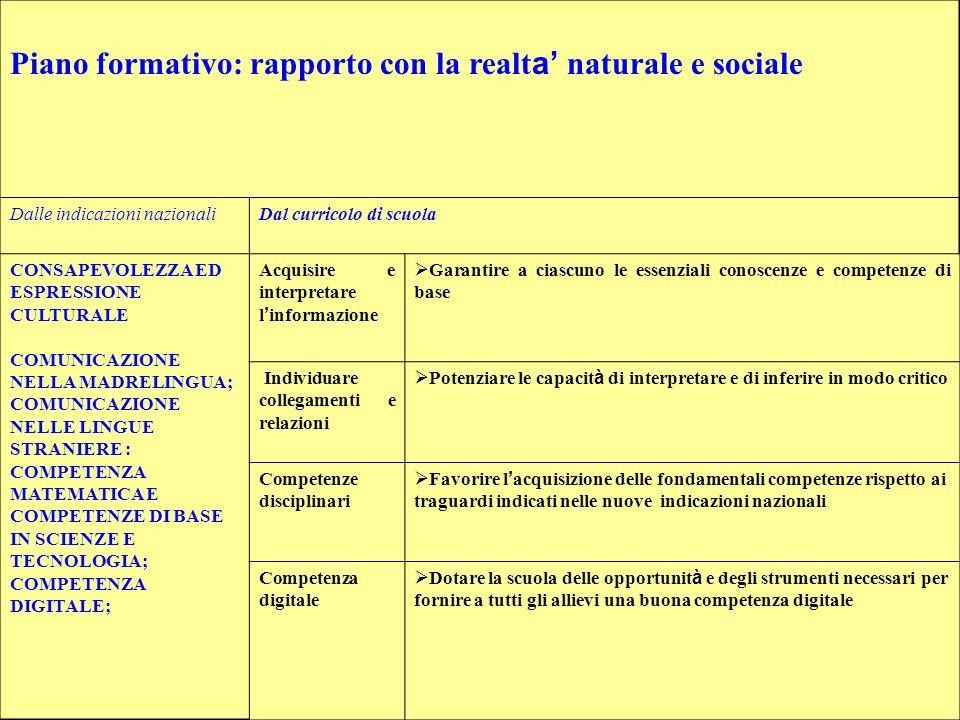 Piano formativo: rapporto con la realta' naturale e sociale