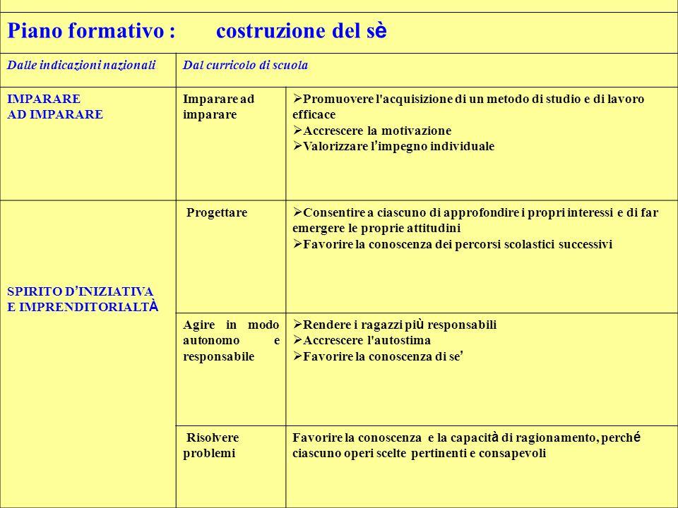 Piano formativo : costruzione del sè