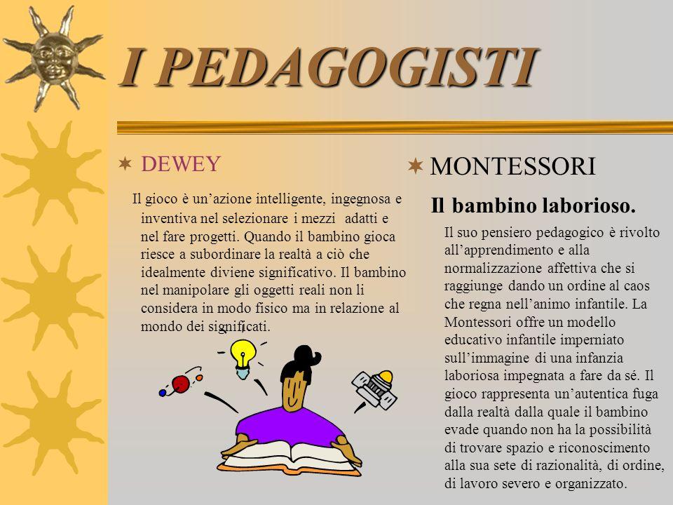 I PEDAGOGISTI MONTESSORI Il bambino laborioso. DEWEY