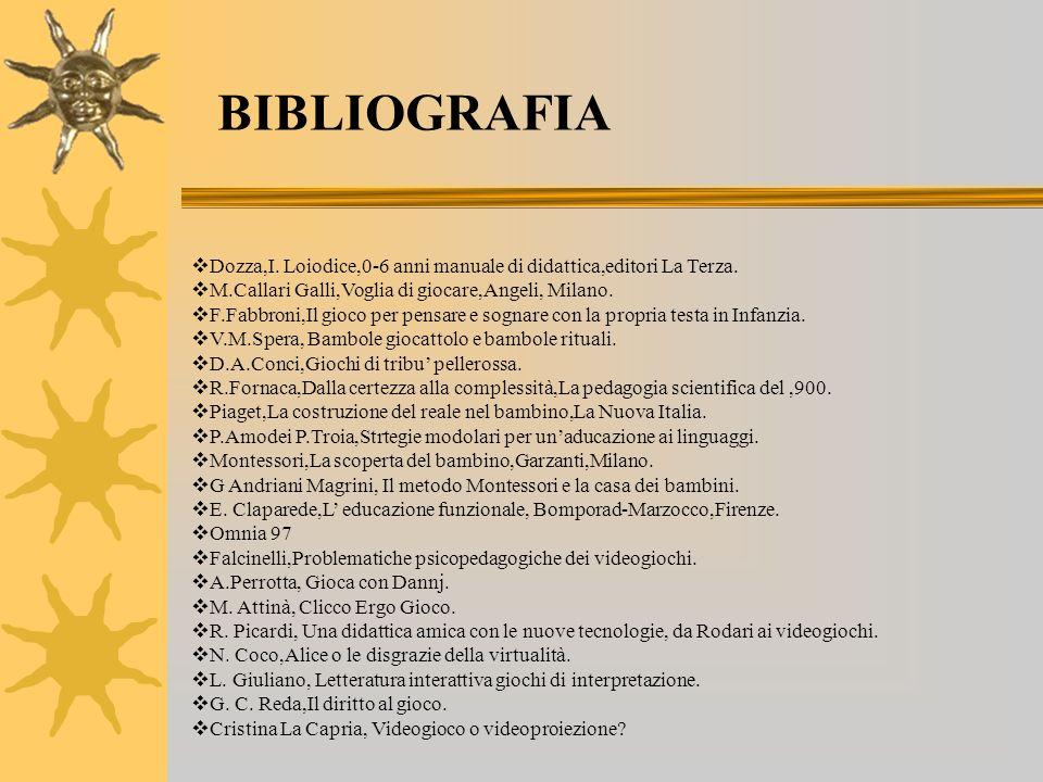 BIBLIOGRAFIA Dozza,I. Loiodice,0-6 anni manuale di didattica,editori La Terza. M.Callari Galli,Voglia di giocare,Angeli, Milano.
