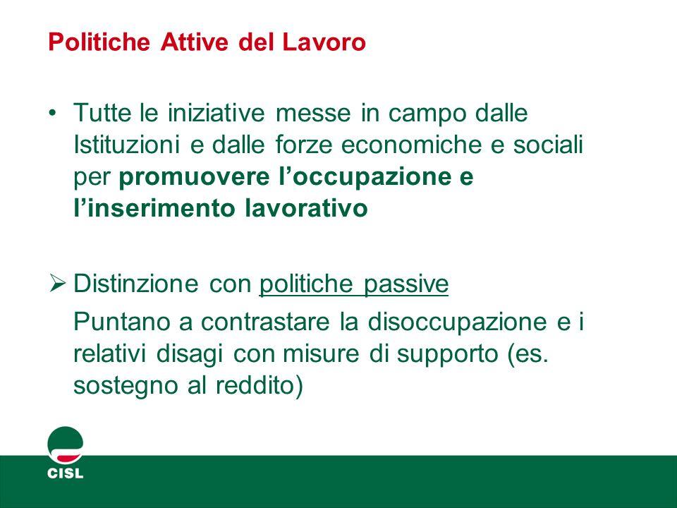 Politiche Attive e Politiche Passive