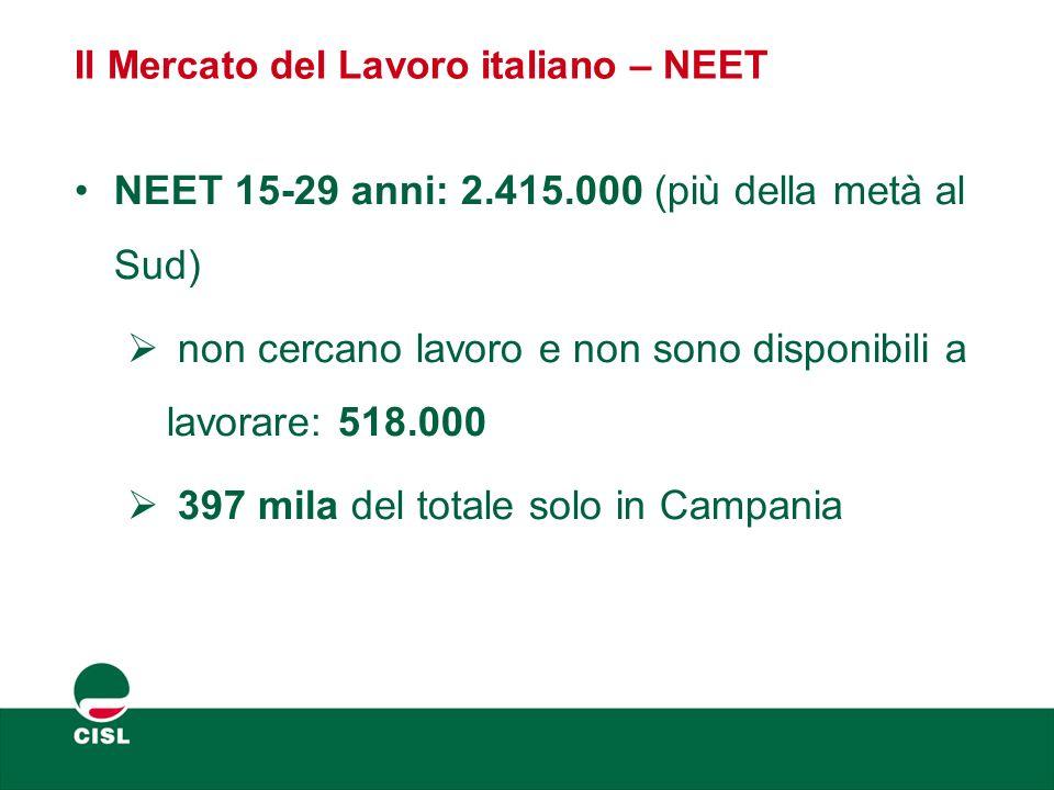 Iscritti alle Università italiane a.a. 2013/14: 1.669.803