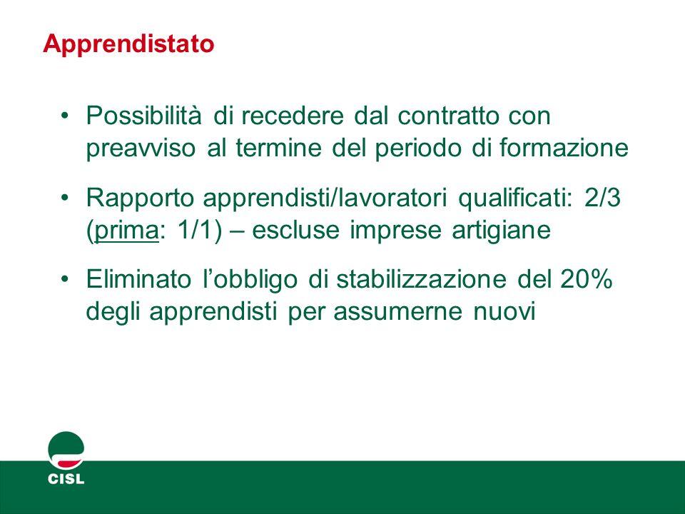 Apprendistato in Campania