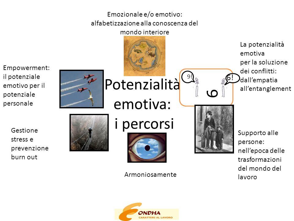 Potenzialità emotiva: i percorsi