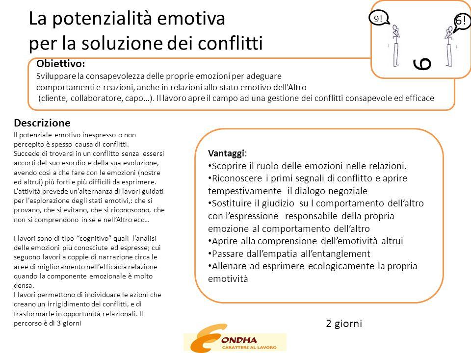 La potenzialità emotiva per la soluzione dei conflitti