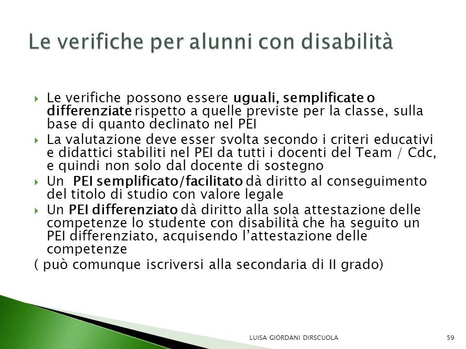 Le verifiche per alunni con disabilità