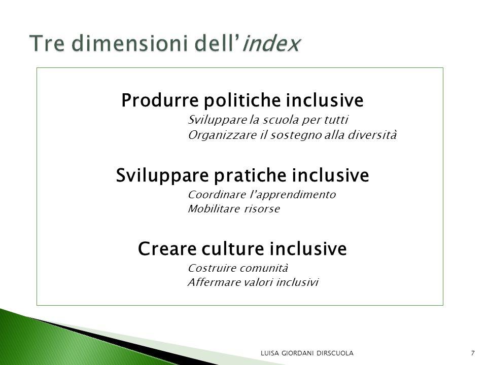 Tre dimensioni dell'index