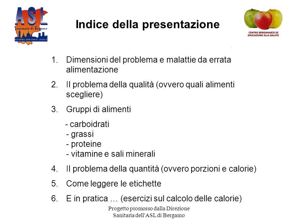 Indice della presentazione