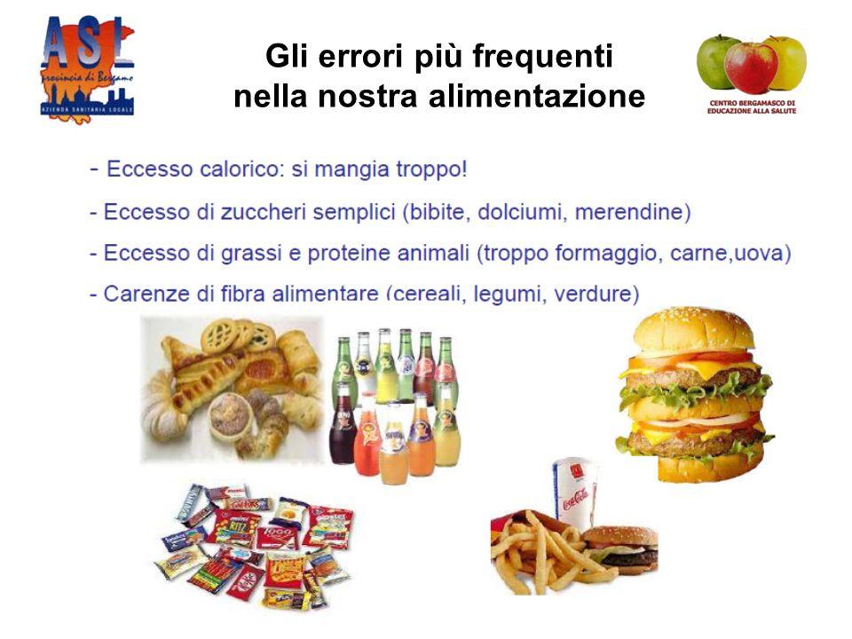 Gli errori più frequenti nella nostra alimentazione