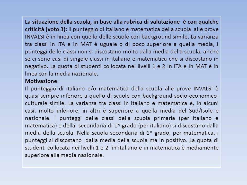 La situazione della scuola, in base alla rubrica di valutazione è con qualche criticità (voto 3): il punteggio di italiano e matematica della scuola alle prove INVALSI è in linea con quello delle scuole con background simile. La varianza tra classi in ITA e in MAT è uguale o di poco superiore a quella media, i punteggi delle classi non si discostano molto dalla media della scuola, anche se ci sono casi di singole classi in italiano e matematica che si discostano in negativo. La quota di studenti collocata nei livelli 1 e 2 in ITA e in MAT è in linea con la media nazionale.