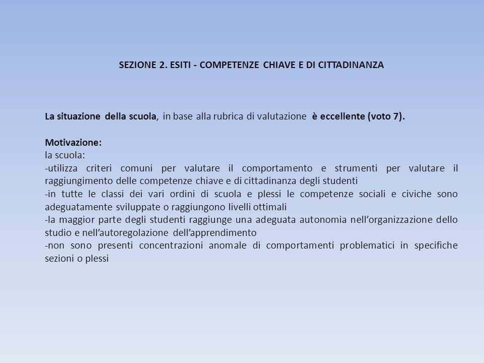SEZIONE 2. ESITI - COMPETENZE CHIAVE E DI CITTADINANZA