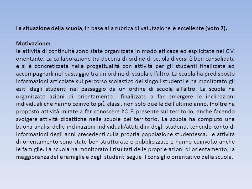 La situazione della scuola, in base alla rubrica di valutazione è eccellente (voto 7).