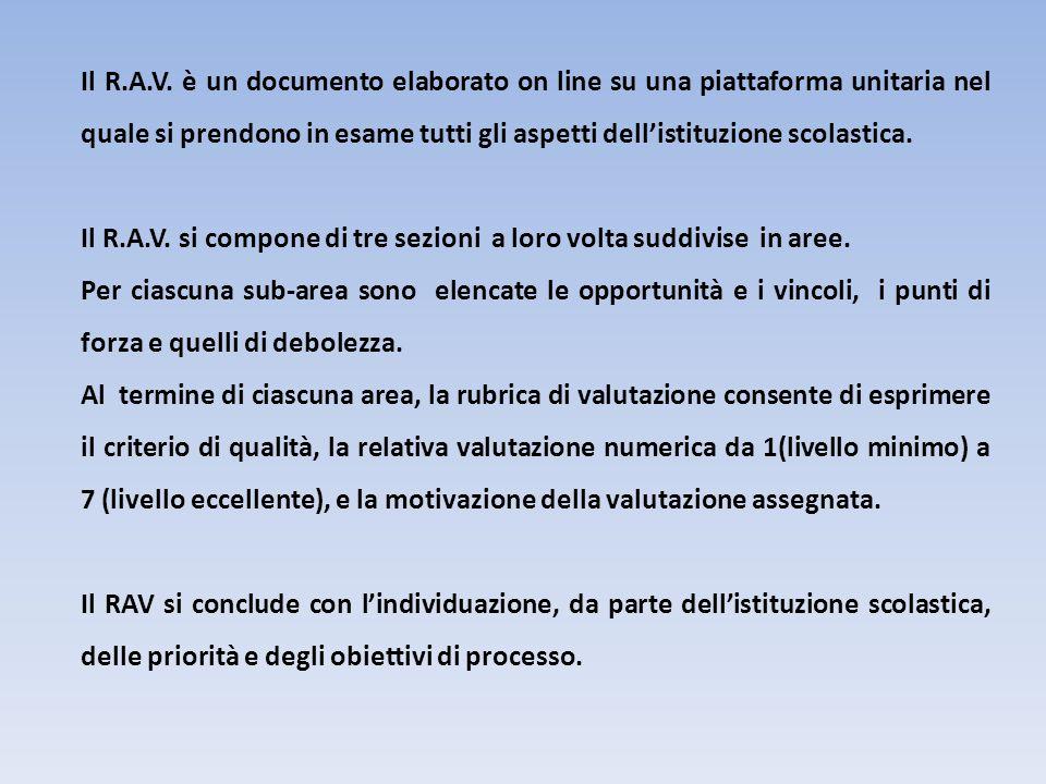 Il R.A.V. è un documento elaborato on line su una piattaforma unitaria nel quale si prendono in esame tutti gli aspetti dell'istituzione scolastica.