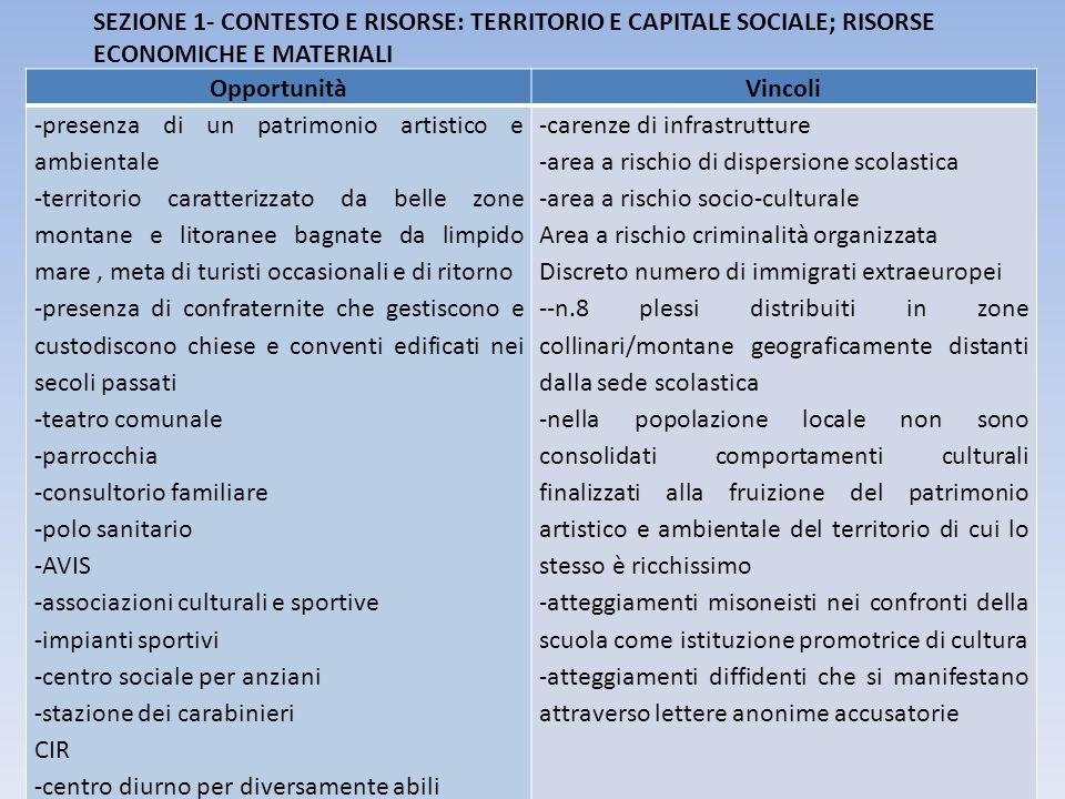 SEZIONE 1- CONTESTO E RISORSE: TERRITORIO E CAPITALE SOCIALE; RISORSE ECONOMICHE E MATERIALI
