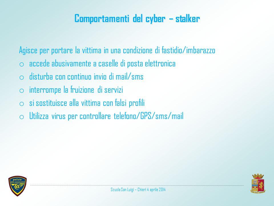 Comportamenti del cyber – stalker
