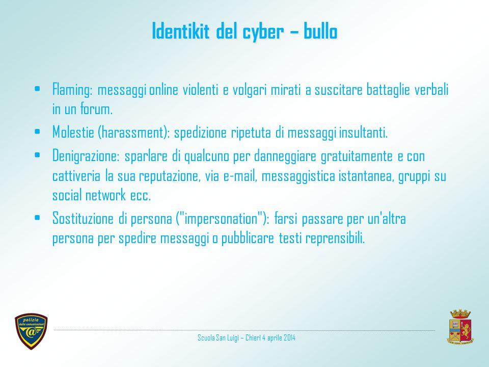Identikit del cyber – bullo
