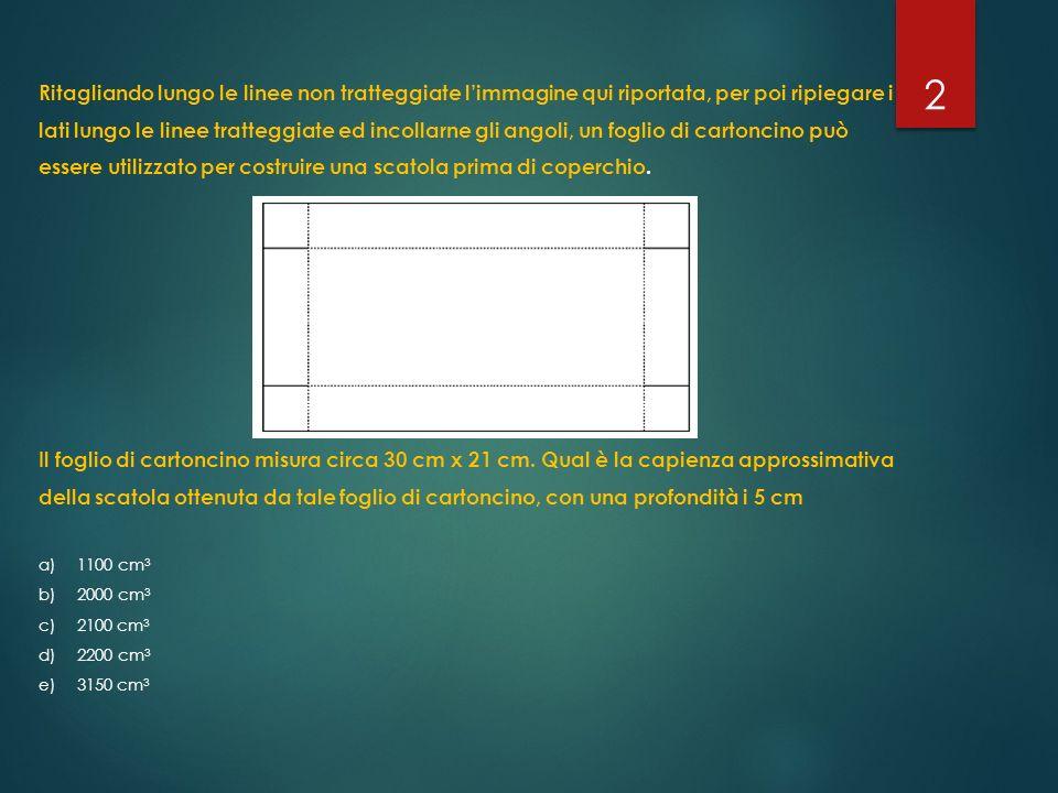 Ritagliando lungo le linee non tratteggiate l'immagine qui riportata, per poi ripiegare i lati lungo le linee tratteggiate ed incollarne gli angoli, un foglio di cartoncino può essere utilizzato per costruire una scatola prima di coperchio.