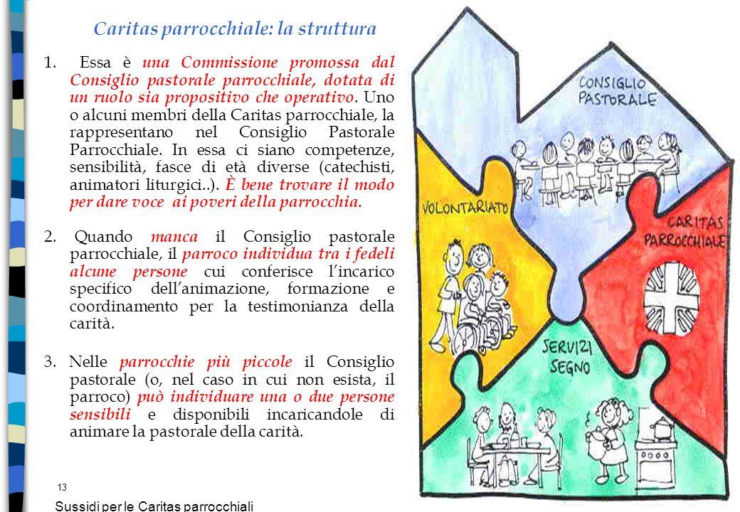 Caritas parrocchiale: la struttura