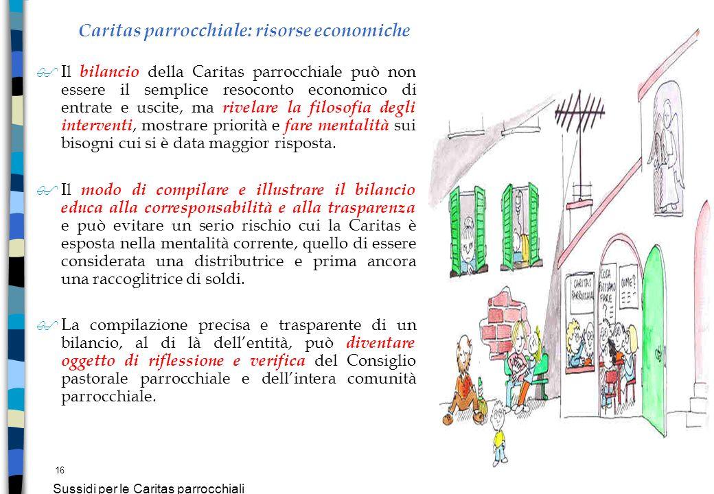 Caritas parrocchiale: risorse economiche