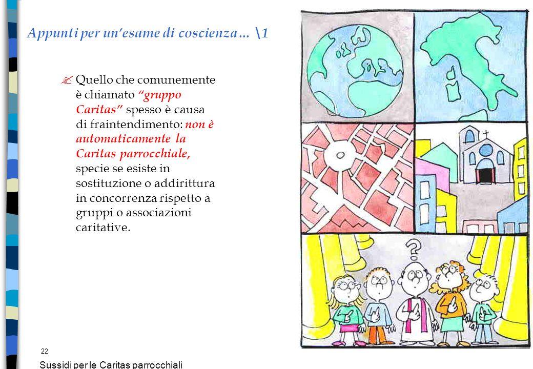 Appunti per un'esame di coscienza… \1